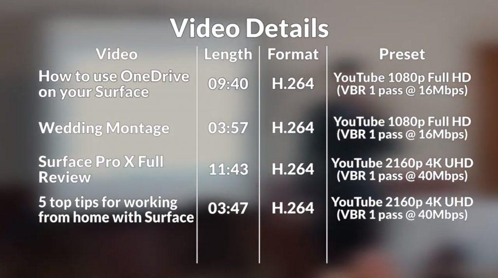 Video Details