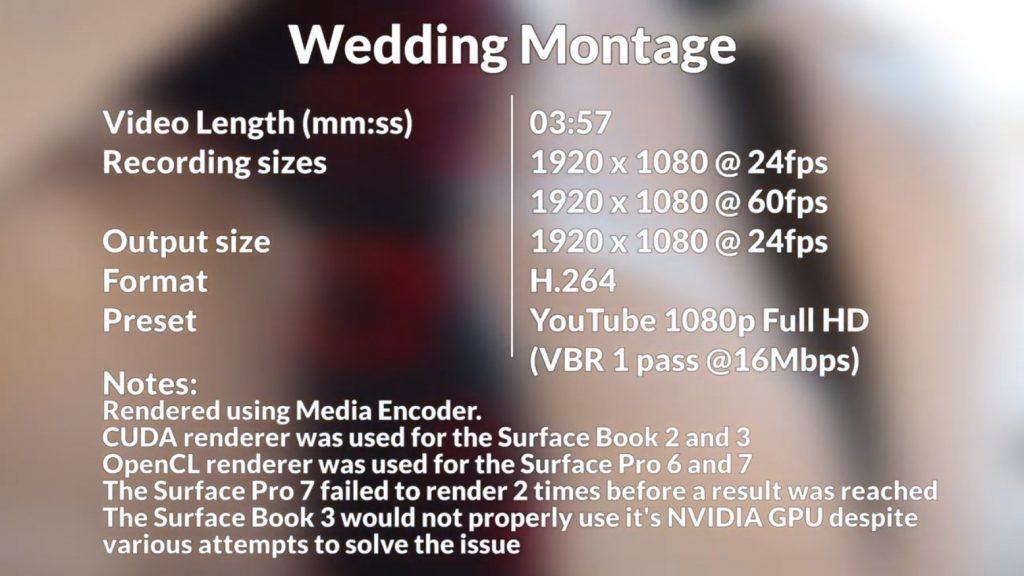 Wedding Montage settings